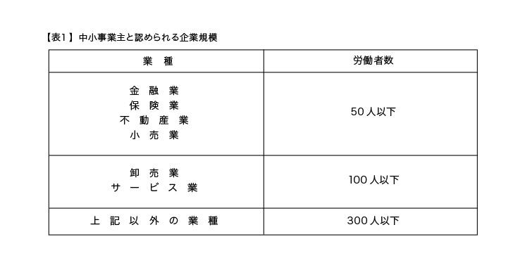 【表1】中小事業主と認められる企業規模